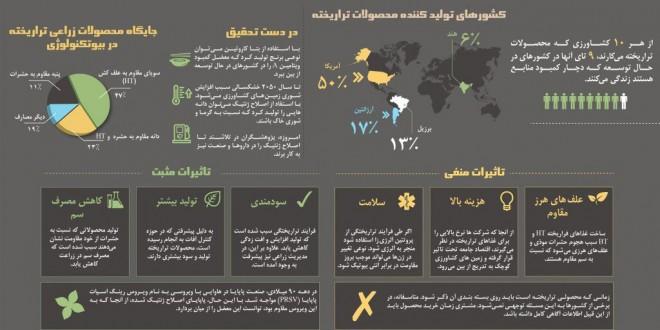 آلودگی خطرناک ۱.۳ میلیون هکتار از اراضی کشاورزی ایران