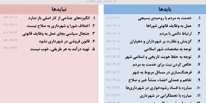 وظایف شوراهای اسلامی شهر و روستا چیست؟