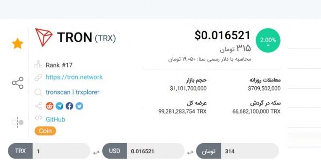تحلیل بنیادی شبکه ترون و ارز دیجیتال ترون TRX