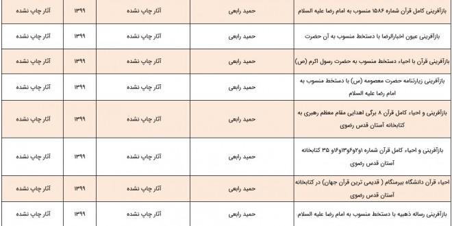 حضور پررنگ حمید رابعی در جشنواره کتاب سال رضوی با ارائه ۸ اثر