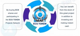 Why Eco Smart is not a scam
