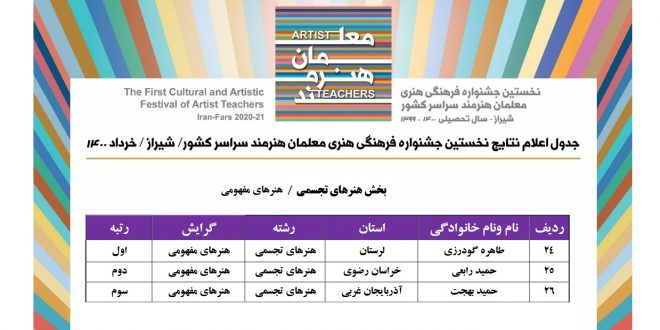 کسب مقام دوم بخش هنرهای مفهومی در نخستین جشنواره معلمان هنرمند کشور توسط حمید رابعی
